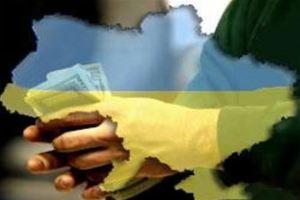 инвесткарта украины