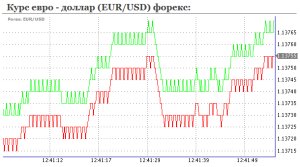 forex_news_for_07-05-2014